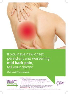 PCAware mid back pain symptom poster