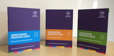Patient Information Booklets