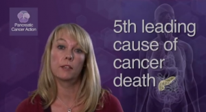 Pancreatic Cancer Symptoms Awareness Videos