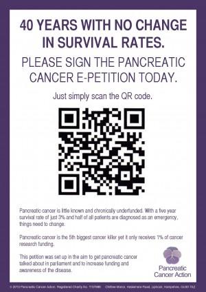 QR code petition