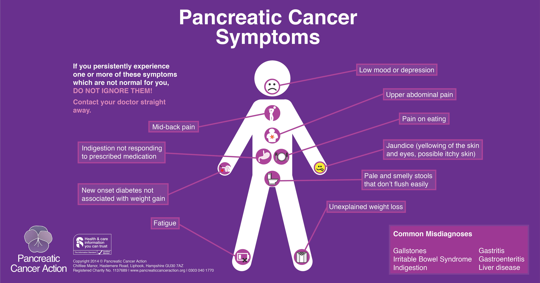 pancreatitis - photo #13