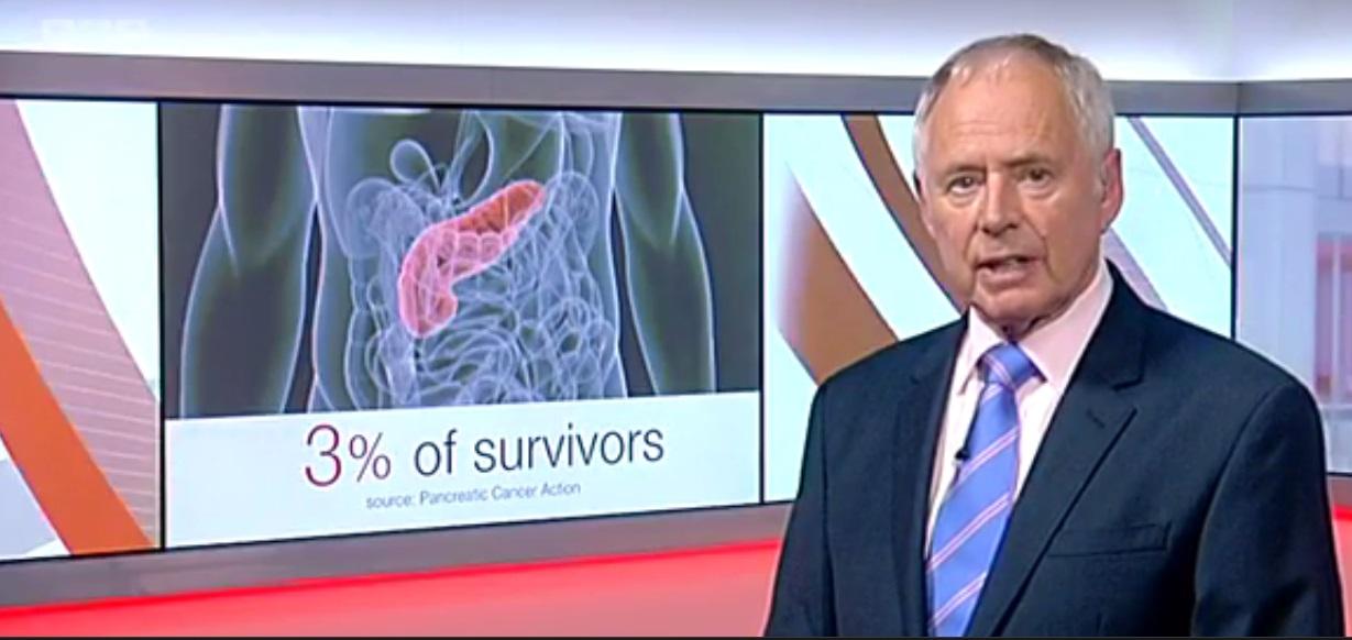TV pancreatic cancer awareness