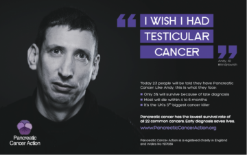 Pancreatic Cancer Action Ad campaign