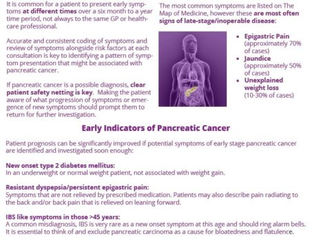 Pancreatic Cancer Action GP factsheet image