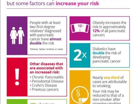 PCA Risks poster