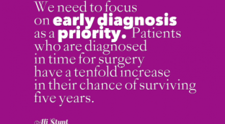 early-diagnosis