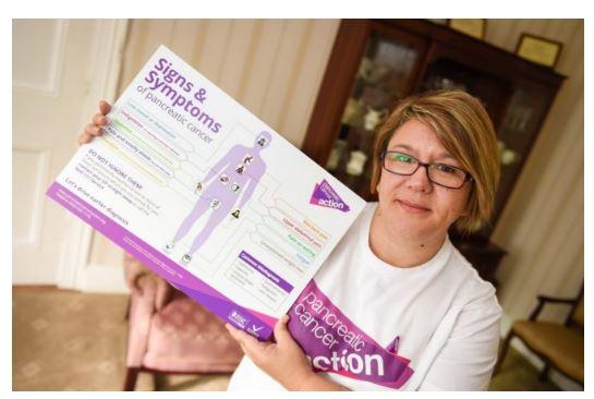 Pancreatic Cancer Symptoms poster