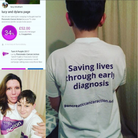 @chubbymummyto3  raising awareness of pancreatic cancer