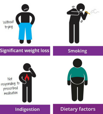 A picture of four of the main symptoms of pancreatic cancer. Is pancreatic cancer curable?