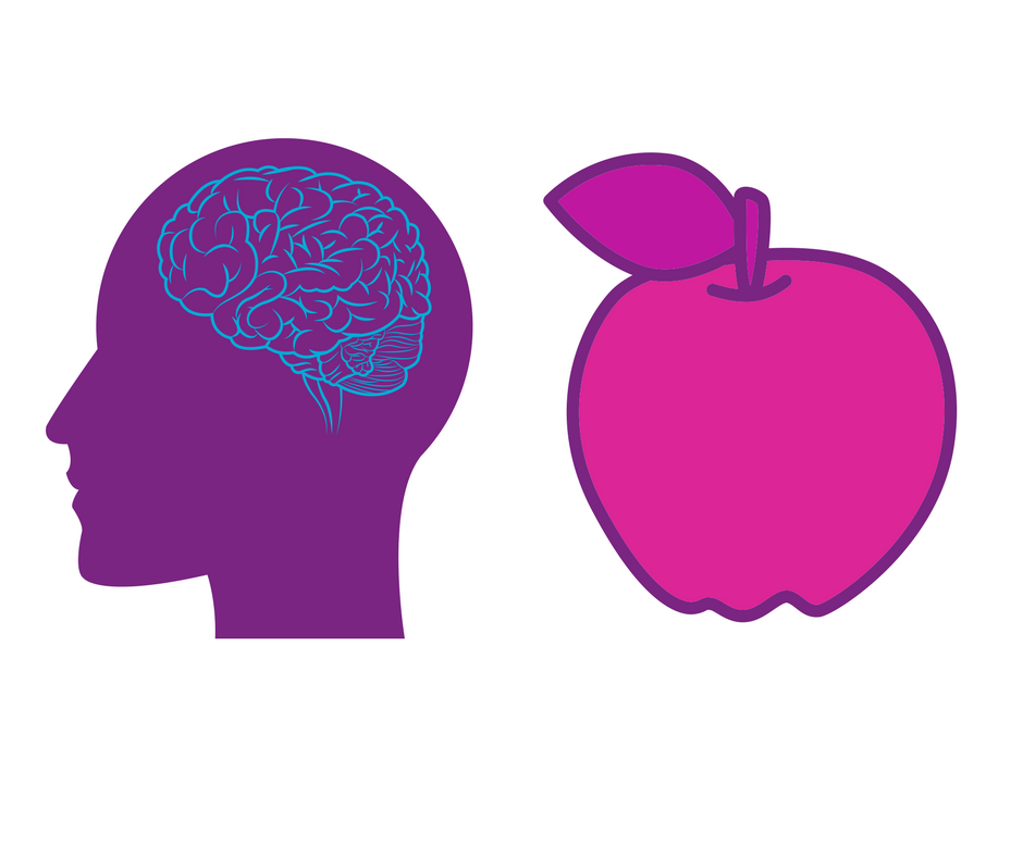 An image of a head and an apple that represent psychological and nutritional treatments for pancreatic cancer