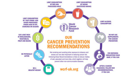 pancreatic cancer prevent