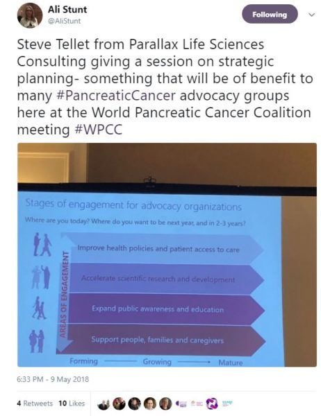 Screenshots of Ali's tweet during the World Pancreatic Cancer Coalition meeting in May 2018