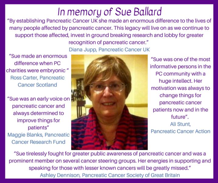 Memories of Sue Ballard, founder of Pancreatic Cancer UK