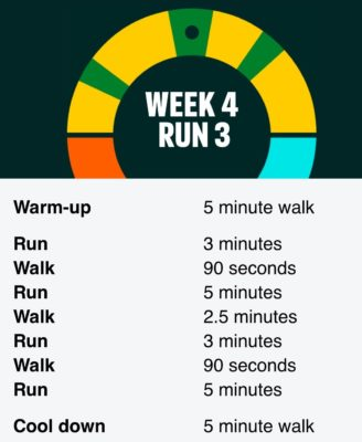 Laurens couch to 5k running week 4 statistics