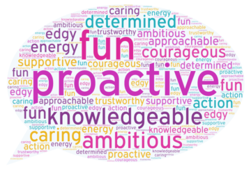 word cloud who wer are pancreatic cancer action