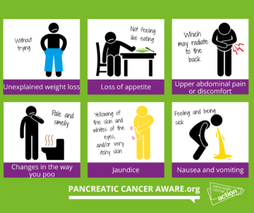Help us share PC Aware with Pancreatic Cancer Action