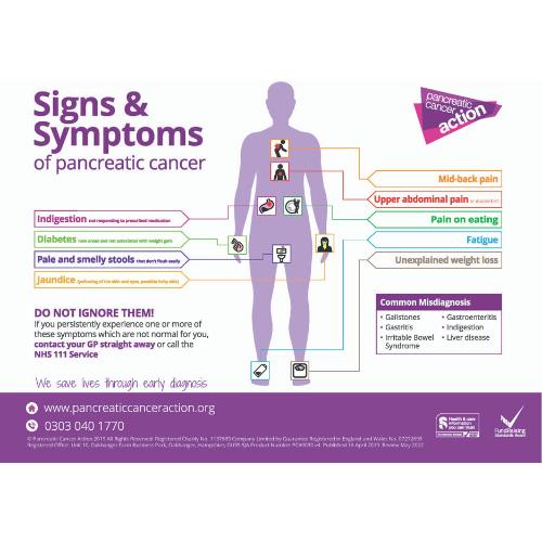 Cancer Colon, Cancer colon diarrhea, Pancreatic cancer vs ibs
