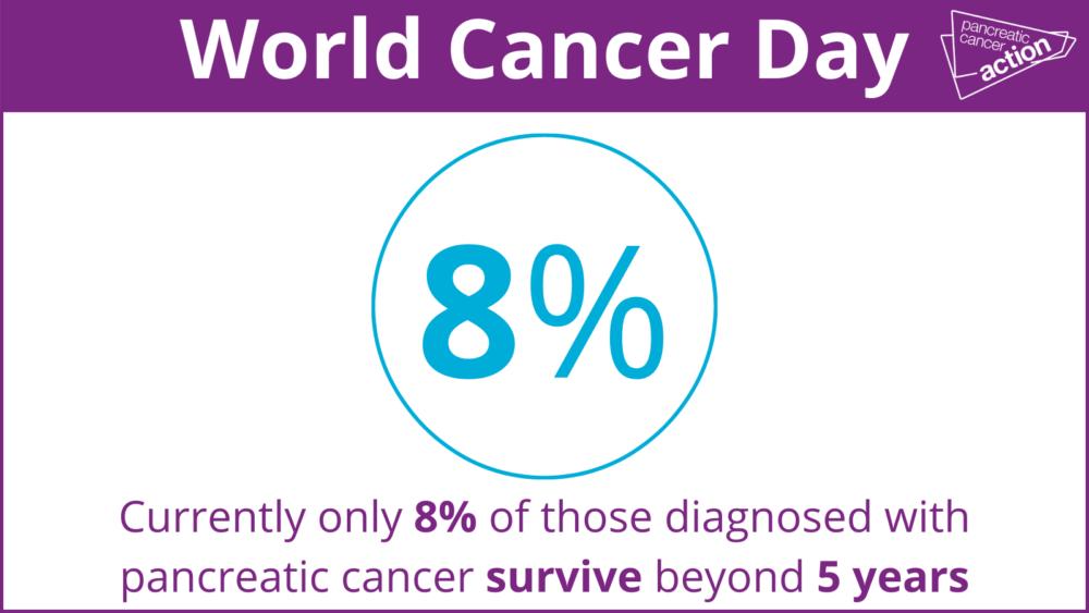 pancreatic cancer walk 2021